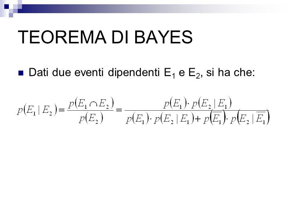TEOREMA DI BAYES Dati due eventi dipendenti E 1 e E 2, si ha che: