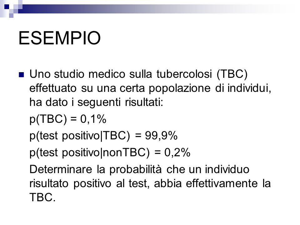 ESEMPIO Uno studio medico sulla tubercolosi (TBC) effettuato su una certa popolazione di individui, ha dato i seguenti risultati: p(TBC) = 0,1% p(test positivo|TBC) = 99,9% p(test positivo|nonTBC) = 0,2% Determinare la probabilità che un individuo risultato positivo al test, abbia effettivamente la TBC.