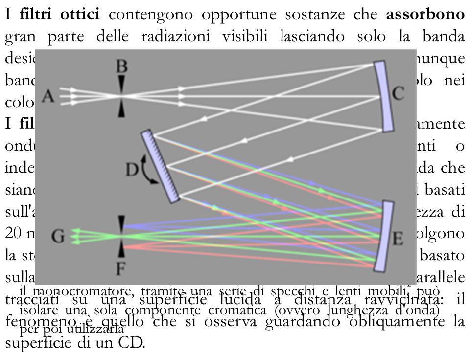 I filtri ottici contengono opportune sostanze che assorbono gran parte delle radiazioni visibili lasciando solo la banda desiderata. Anche combinando