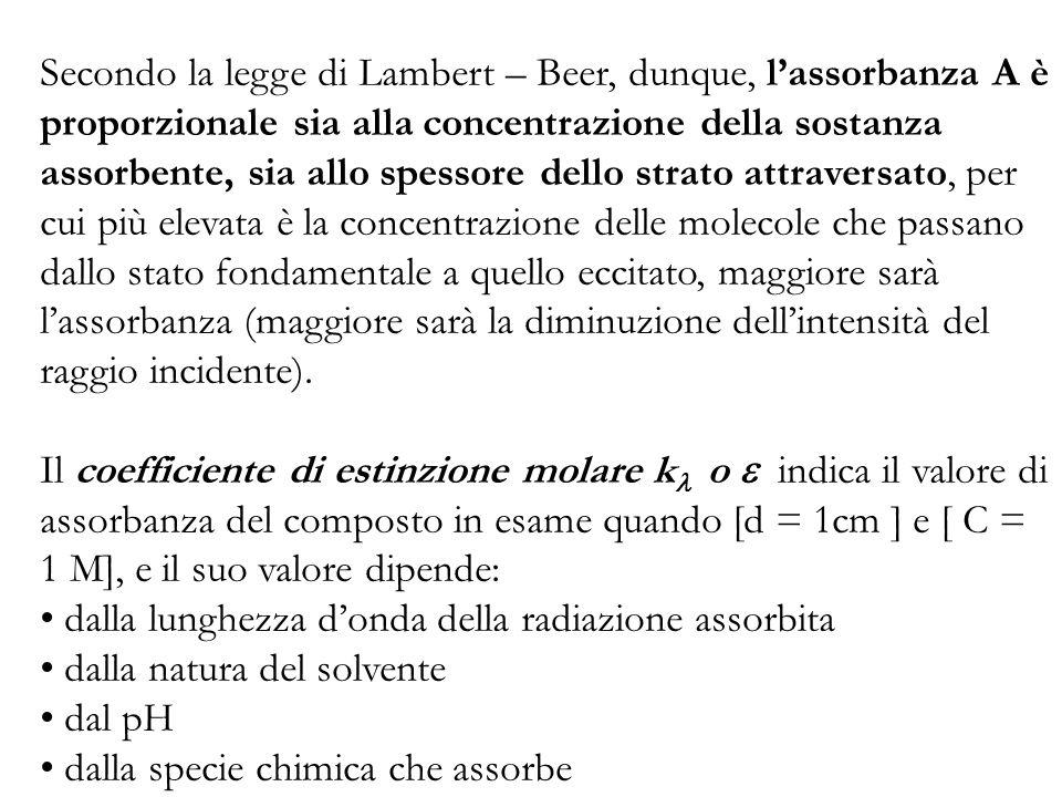 Secondo la legge di Lambert – Beer, dunque, l'assorbanza A è proporzionale sia alla concentrazione della sostanza assorbente, sia allo spessore dello