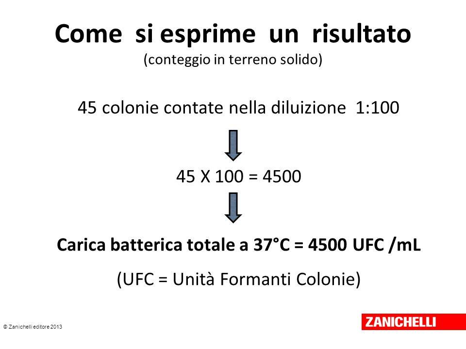 © Zanichelli editore 2013 Come si esprime un risultato (conteggio in terreno solido) 45 colonie contate nella diluizione 1:100 45 X 100 = 4500 Carica batterica totale a 37°C = 4500 UFC /mL (UFC = Unità Formanti Colonie)