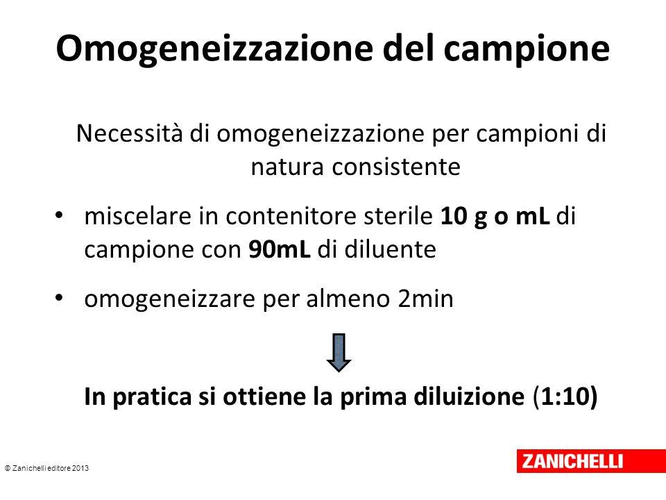 © Zanichelli editore 2013 Omogeneizzazione del campione Necessità di omogeneizzazione per campioni di natura consistente miscelare in contenitore sterile 10 g o mL di campione con 90mL di diluente omogeneizzare per almeno 2min In pratica si ottiene la prima diluizione (1:10)