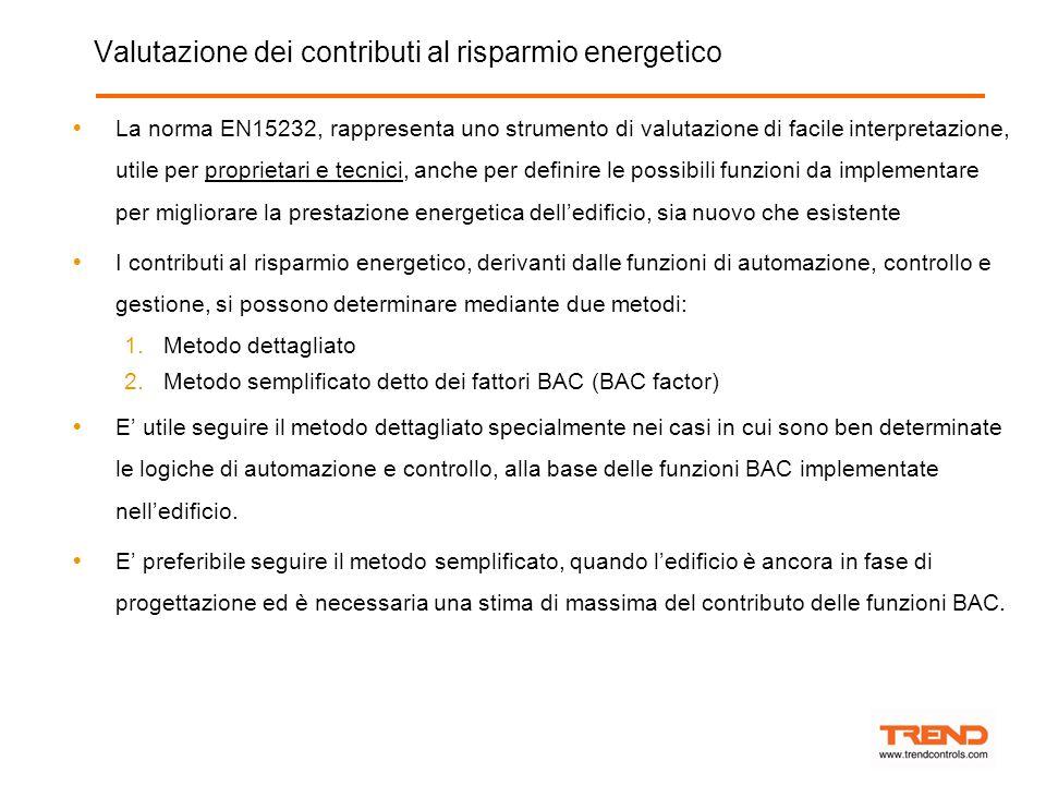 Valutazione dei contributi al risparmio energetico  La norma EN15232, rappresenta uno strumento di valutazione di facile interpretazione, utile per proprietari e tecnici, anche per definire le possibili funzioni da implementare per migliorare la prestazione energetica dell'edificio, sia nuovo che esistente  I contributi al risparmio energetico, derivanti dalle funzioni di automazione, controllo e gestione, si possono determinare mediante due metodi: 1.Metodo dettagliato 2.Metodo semplificato detto dei fattori BAC (BAC factor)  E' utile seguire il metodo dettagliato specialmente nei casi in cui sono ben determinate le logiche di automazione e controllo, alla base delle funzioni BAC implementate nell'edificio.