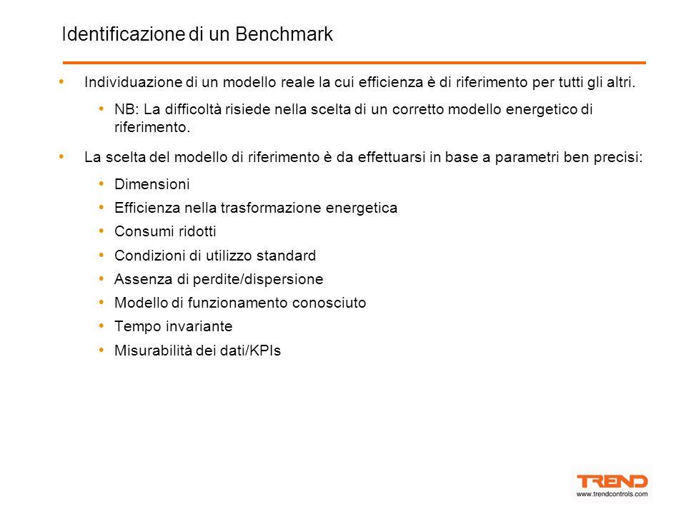 Identificazione di un Benchmark  Individuazione di un modello reale la cui efficienza è di riferimento per tutti gli altri.