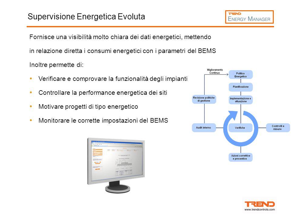 Fornisce una visibilità molto chiara dei dati energetici, mettendo in relazione diretta i consumi energetici con i parametri del BEMS Inoltre permette di:  Verificare e comprovare la funzionalità degli impianti  Controllare la performance energetica dei siti  Motivare progetti di tipo energetico  Monitorare le corrette impostazioni del BEMS Supervisione Energetica Evoluta