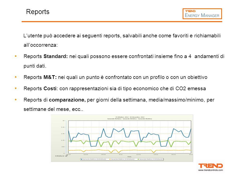 Reports L'utente può accedere ai seguenti reports, salvabili anche come favoriti e richiamabili all'occorrenza:  Reports Standard: nei quali possono essere confrontati insieme fino a 4 andamenti di punti dati.