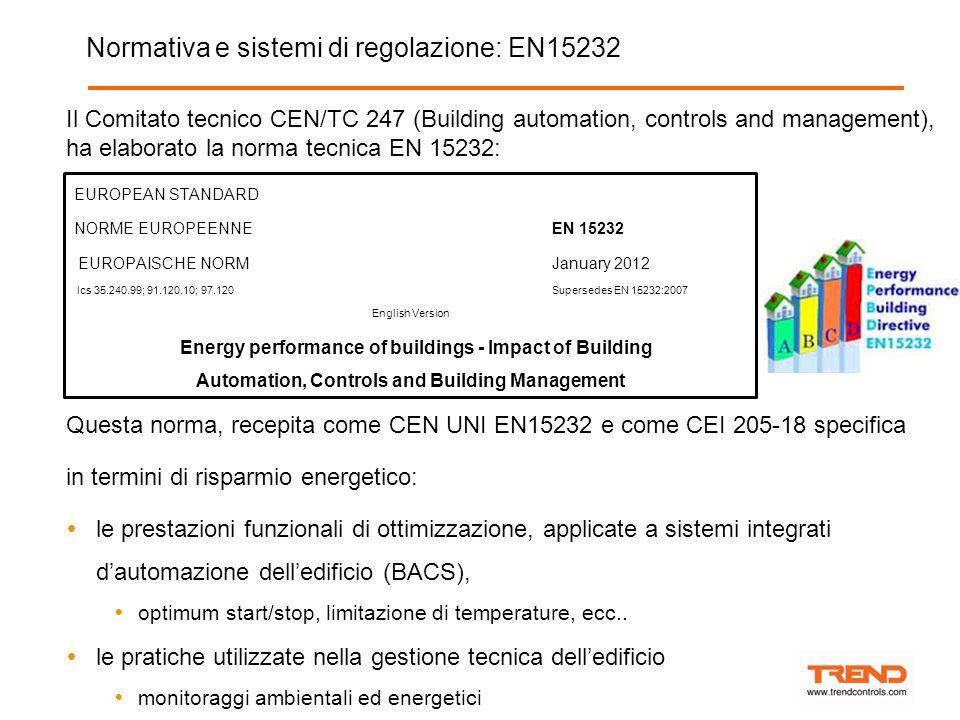 Normativa e sistemi di regolazione: EN15232 EUROPEAN STANDARD NORME EUROPEENNE EN 15232 EUROPAISCHE NORM January 2012 lcs 35.240.99; 91.120.10; 97.120 Supersedes EN 15232:2007 English Version Energy performance of buildings - Impact of Building Automation, Controls and Building Management Il Comitato tecnico CEN/TC 247 (Building automation, controls and management), ha elaborato la norma tecnica EN 15232: Questa norma, recepita come CEN UNI EN15232 e come CEI 205-18 specifica in termini di risparmio energetico:  le prestazioni funzionali di ottimizzazione, applicate a sistemi integrati d'automazione dell'edificio (BACS),  optimum start/stop, limitazione di temperature, ecc..
