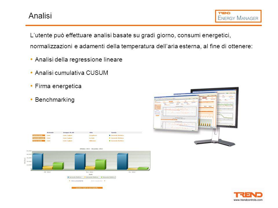 Analisi L'utente può effettuare analisi basate su gradi giorno, consumi energetici, normalizzazioni e adamenti della temperatura dell'aria esterna, al fine di ottenere:  Analisi della regressione lineare  Analisi cumulativa CUSUM  Firma energetica  Benchmarking
