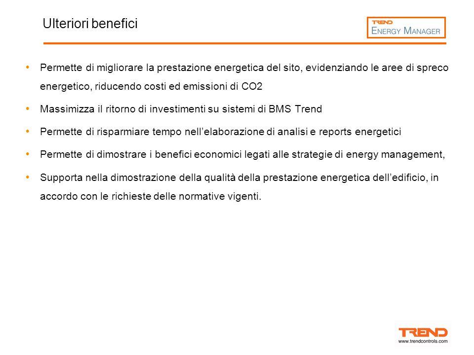 Ulteriori benefici  Permette di migliorare la prestazione energetica del sito, evidenziando le aree di spreco energetico, riducendo costi ed emissioni di CO2  Massimizza il ritorno di investimenti su sistemi di BMS Trend  Permette di risparmiare tempo nell'elaborazione di analisi e reports energetici  Permette di dimostrare i benefici economici legati alle strategie di energy management,  Supporta nella dimostrazione della qualità della prestazione energetica dell'edificio, in accordo con le richieste delle normative vigenti.