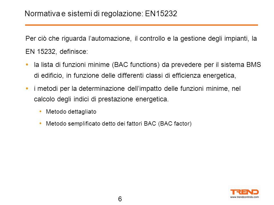 6 Per ciò che riguarda l'automazione, il controllo e la gestione degli impianti, la EN 15232, definisce:  la lista di funzioni minime (BAC functions) da prevedere per il sistema BMS di edificio, in funzione delle differenti classi di efficienza energetica,  i metodi per la determinazione dell'impatto delle funzioni minime, nel calcolo degli indici di prestazione energetica.