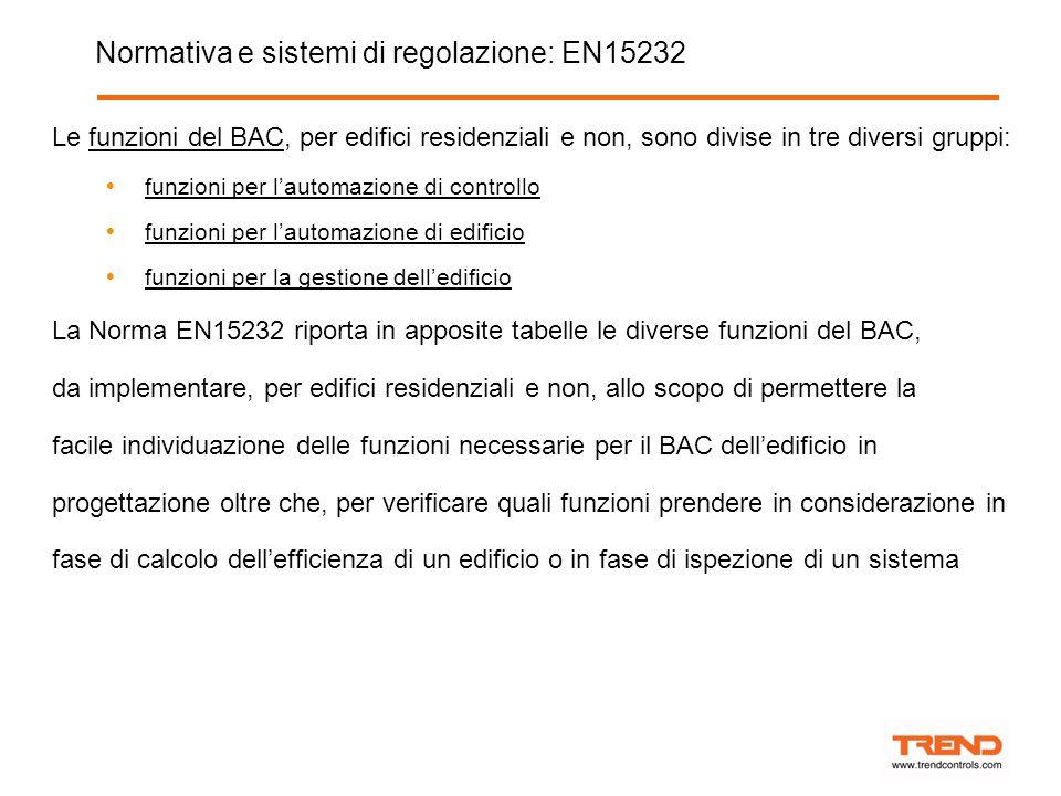 Normativa e sistemi di regolazione: EN15232 I sistemi tecnologici contemplati nella CEN UNI EN15232 sono: Riscaldamento (BACS/HBES) Raffrescamento (BACS/HBES) Ventilazione e condizionamento (BACS/HBES) Produzione di acqua calda (BACS/HBES) Illuminazione (BACS/HBES) Controllo schermature solari (tapparelle e luce ambiente) (BACS/HBES) Centralizzazione e controllo integrato delle diverse applicazioni (TBM) Diagnostica (TBM) Rilevamento consumi / miglioramento dei parametri di automazione (TBM) HBES: Home and Building Electronic System