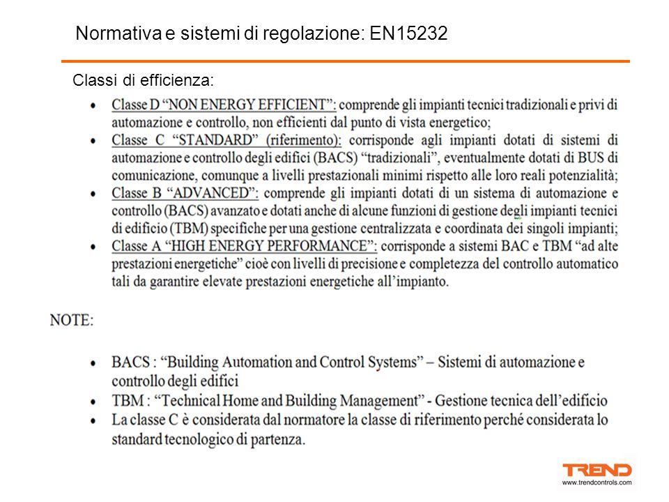 Normativa e sistemi di regolazione: EN15232  La classificazione dell'edificio, sulla base delle funzioni implementate, è tabellata e contribuisce al calcolo della prestazione energetica dell'edificio stesso (kWh/m 2 anno).
