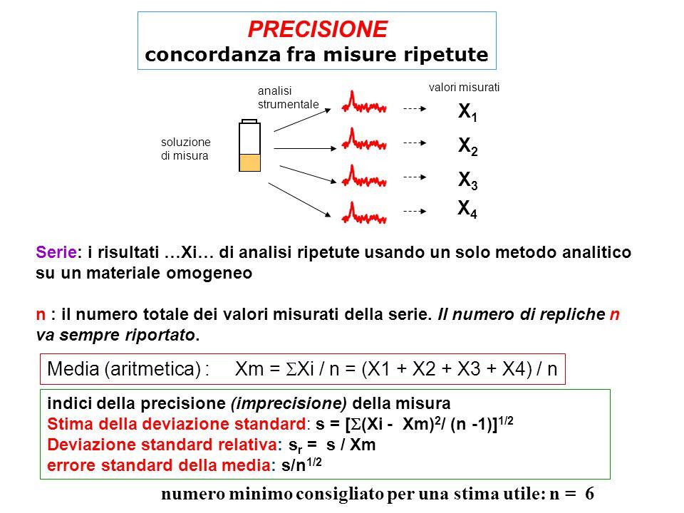 Serie: i risultati …Xi… di analisi ripetute usando un solo metodo analitico su un materiale omogeneo n : il numero totale dei valori misurati della serie.