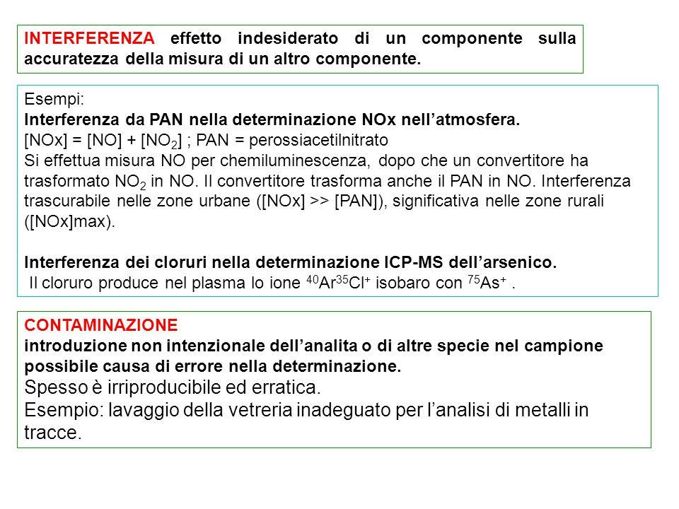 Esempi: Interferenza da PAN nella determinazione NOx nell'atmosfera.