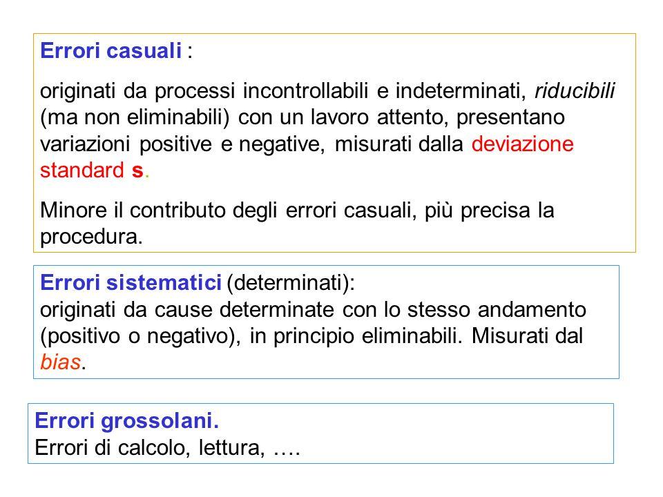 RISULTATO il valore finale riportato per una quantità misurata o calcolata dopo avere effettuato la procedura di misurazione comprese le opportune valutazioni.
