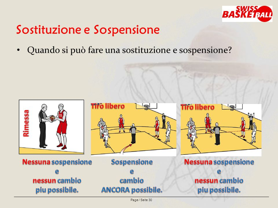 Page / Seite 30 Sostituzione e Sospensione Quando si può fare una sostituzione e sospensione