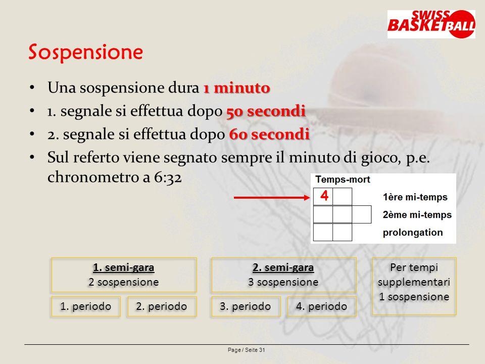 Page / Seite 31 Sospensione 1 minuto Una sospensione dura 1 minuto 50 secondi 1.