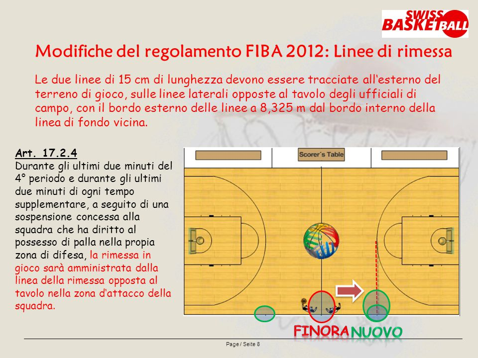 Page / Seite 19 Il segnapunti : Il referto 10 minuti prima dell'avvio della partita ciascuno dei allenatori deve: Confermare Confermare giocatori e numeri Confermare Confermare allenatore ed assistente.