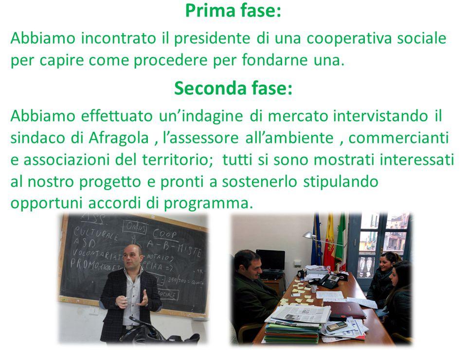 Questa ECO-COOPERATIVA sarà finalizzata ai seguenti obiettivi:  Sull'esempio di Marcovaldo, il famoso personaggio di Italo Calvino, ci guarderemo int