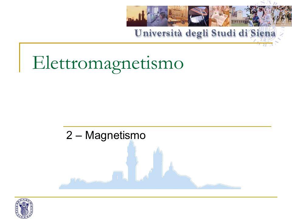 Campo magnetico generato da una corrente Campo magnetico di una spira  Il campo magnetico di una spira percorsa da corrente è analogo al campo di unabarra magnetica (dipolo magnetico)  Se il dipolo magnetico si trova in un campo magnetico esterno, il campo esercita su di esso un momento torcente  Il dipolo ha un'energia potenziale associata all' orientamento nel campo