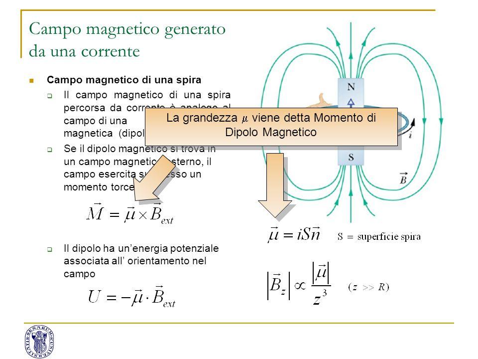 Campo magnetico generato da una corrente Campo magnetico di una spira  Il campo magnetico di una spira percorsa da corrente è analogo al campo di una