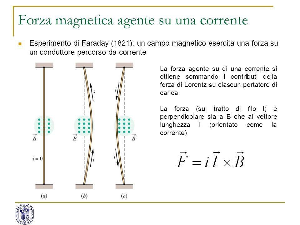 Forza magnetica agente su una corrente Esperimento di Faraday (1821): un campo magnetico esercita una forza su un conduttore percorso da corrente La f