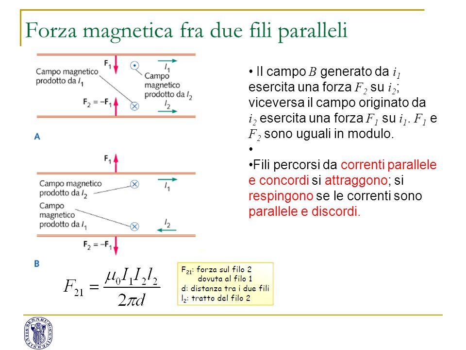 Forza magnetica fra due fili paralleli Il campo B generato da i 1 esercita una forza F 2 su i 2 ; viceversa il campo originato da i 2 esercita una for