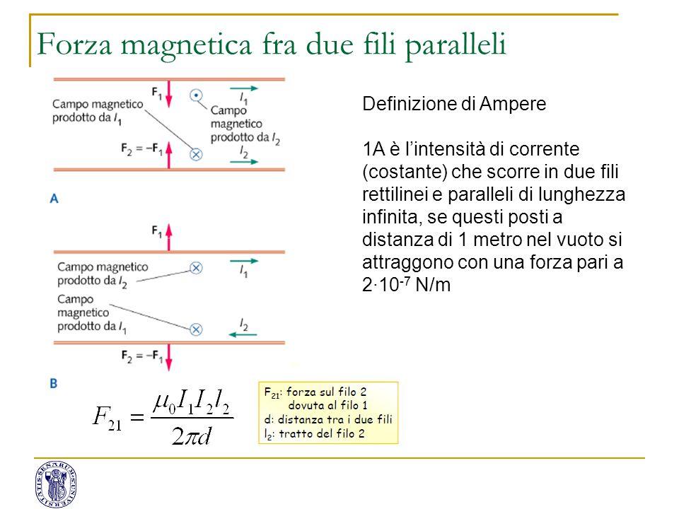 Forza magnetica fra due fili paralleli Definizione di Ampere 1A è l'intensità di corrente (costante) che scorre in due fili rettilinei e paralleli di