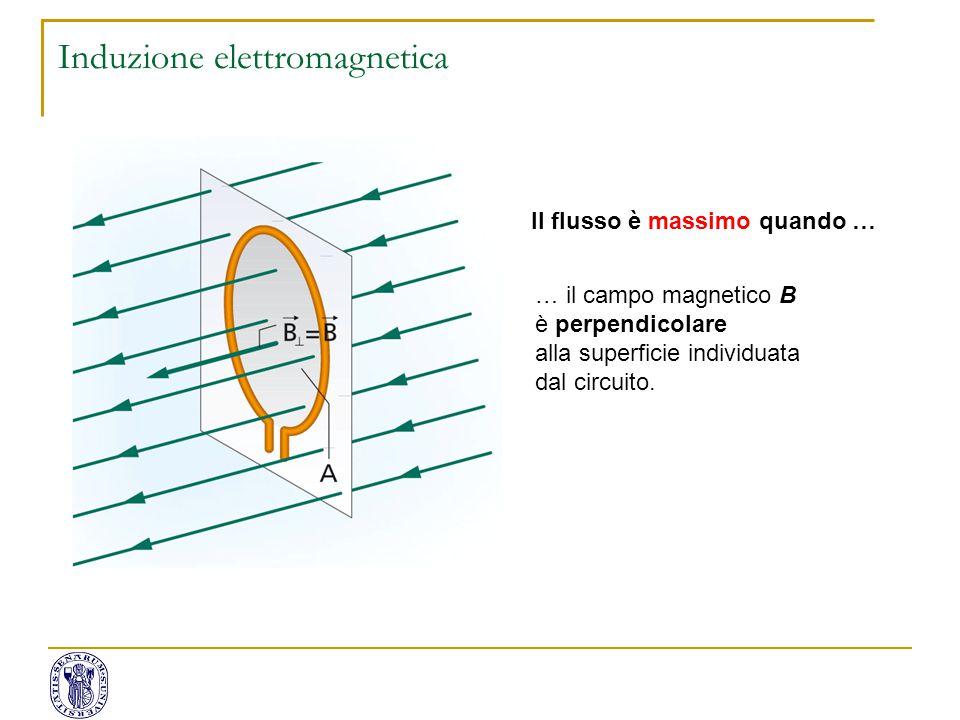 Il flusso è massimo quando … … il campo magnetico B è perpendicolare alla superficie individuata dal circuito. Induzione elettromagnetica