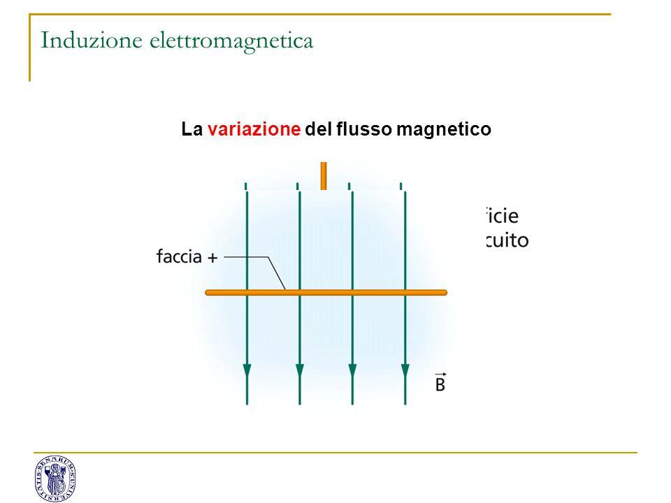 La variazione del flusso magnetico Induzione elettromagnetica