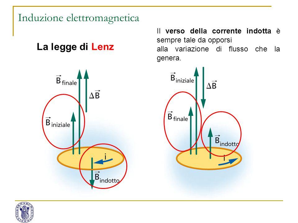 La legge di Lenz Il verso della corrente indotta è sempre tale da opporsi alla variazione di flusso che la genera. Induzione elettromagnetica