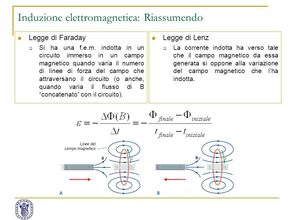 Induzione elettromagnetica: Riassumendo Legge di Faraday  Si ha una f.e.m. indotta in un circuito immerso in un campo magnetico quando varia il numer