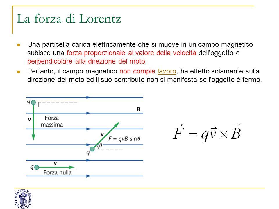 La forza di Lorentz Una particella carica elettricamente che si muove in un campo magnetico subisce una forza proporzionale al valore della velocità dell oggetto e perpendicolare alla direzione del moto.
