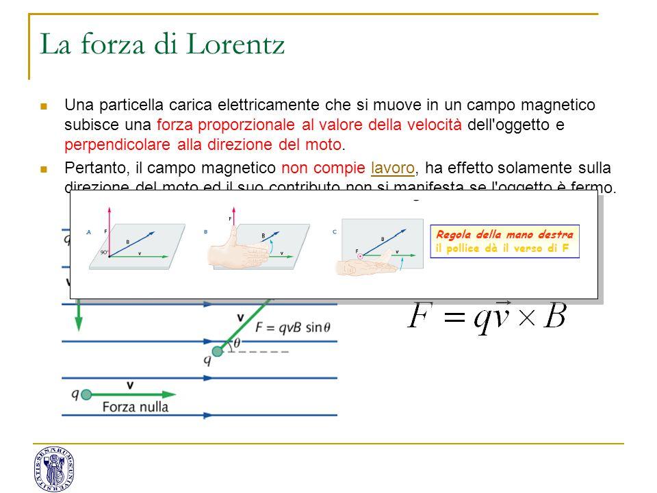 La forza di Lorentz Una particella carica elettricamente che si muove in un campo magnetico subisce una forza proporzionale al valore della velocità d