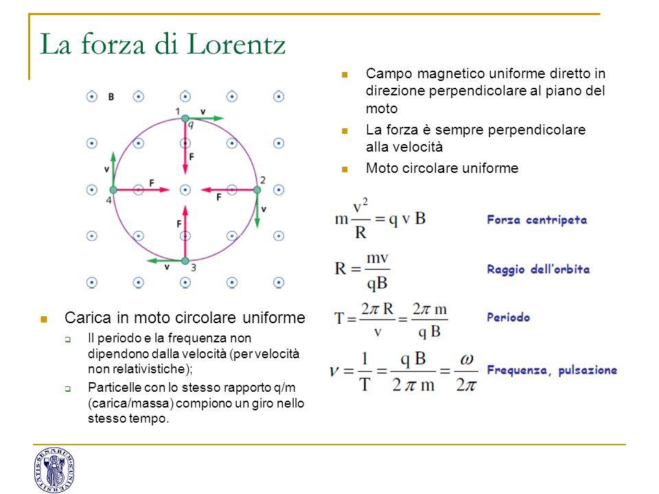 La forza di Lorentz Carica in moto circolare uniforme  Il periodo e la frequenza non dipendono dalla velocità (per velocità non relativistiche);  Pa