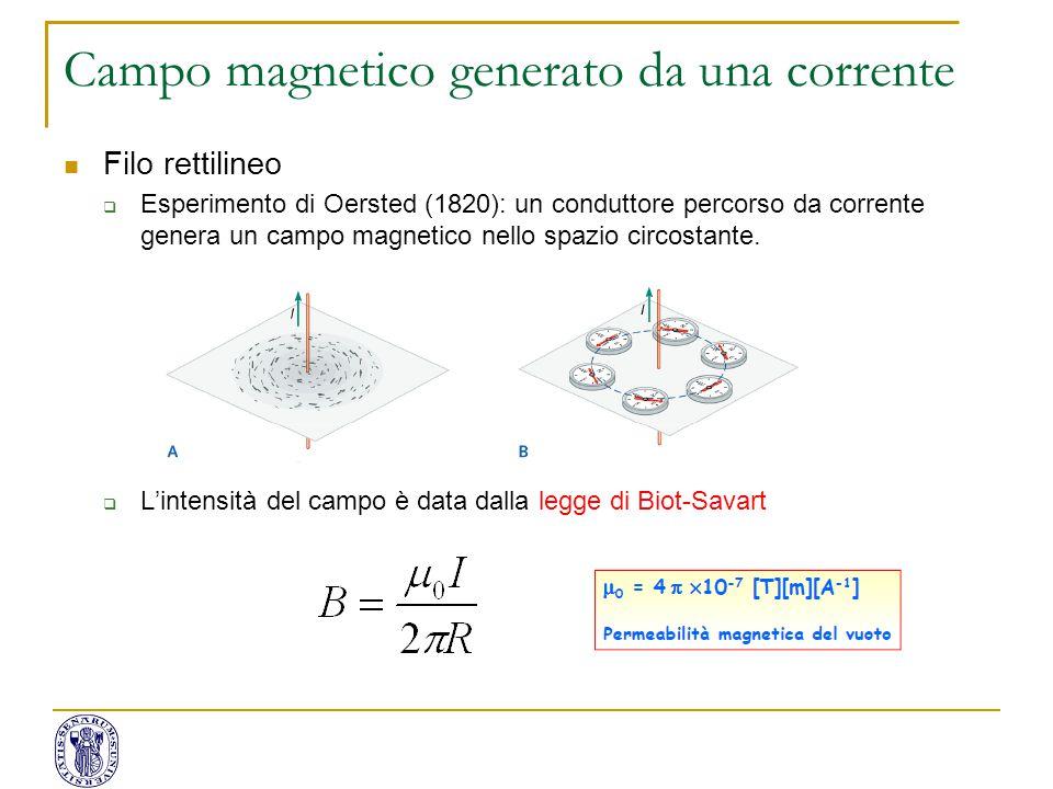 Campo magnetico generato da una corrente Filo rettilineo  Esperimento di Oersted (1820): un conduttore percorso da corrente genera un campo magnetico