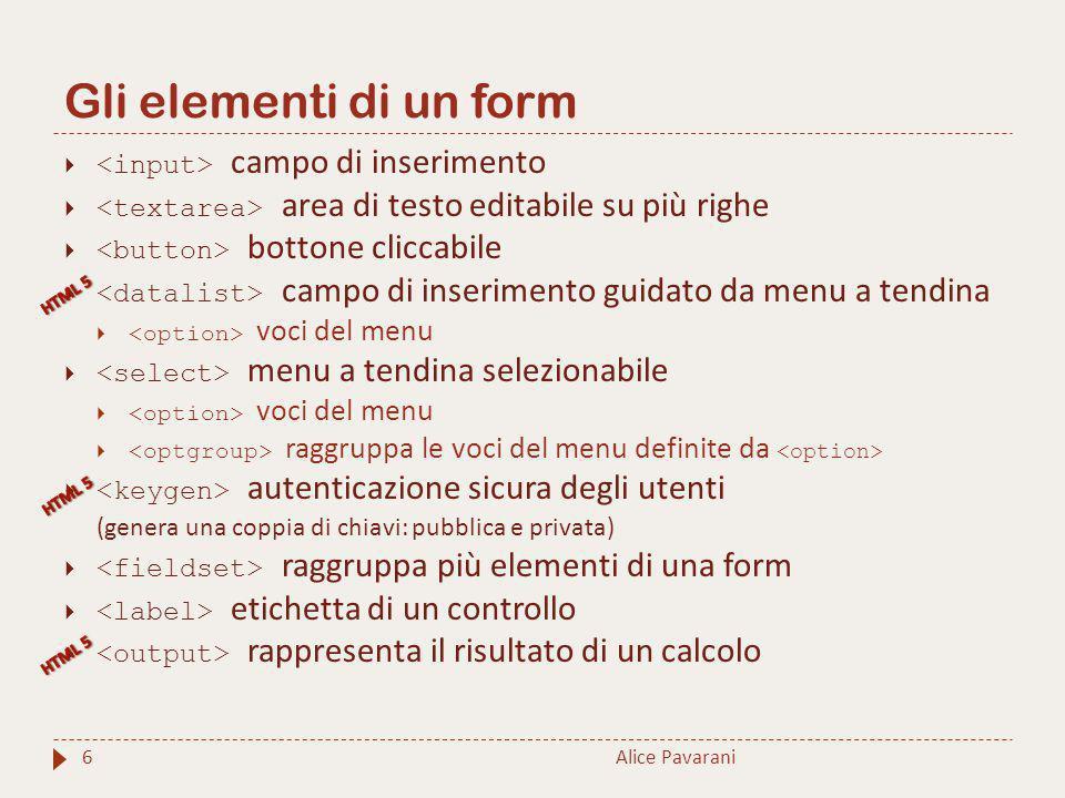 Gli elementi di un form 6  campo di inserimento  area di testo editabile su più righe  bottone cliccabile  campo di inserimento guidato da menu a