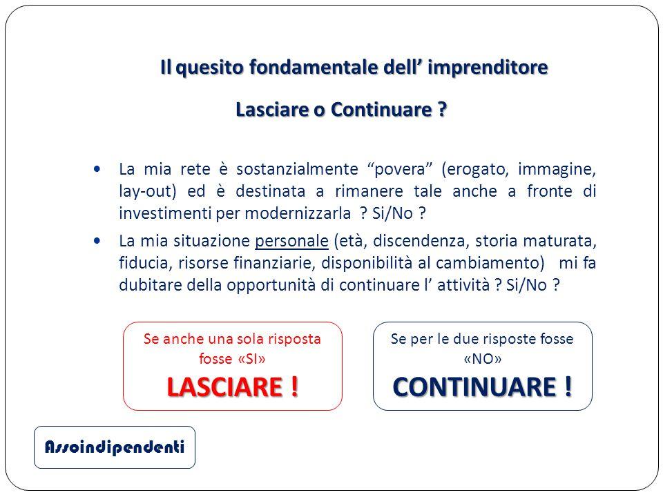 Il quesito fondamentale dell' imprenditore Il quesito fondamentale dell' imprenditore Lasciare o Continuare .