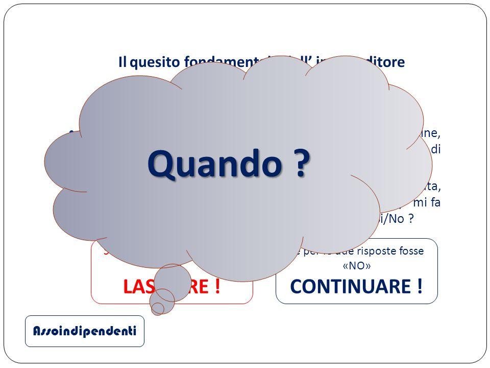 Il quesito fondamentale dell' imprenditore Lasciare o Continuare .