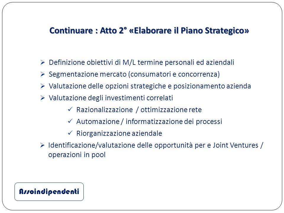 Continuare : Atto 2° «Elaborare il Piano Strategico»  Definizione obiettivi di M/L termine personali ed aziendali  Segmentazione mercato (consumator