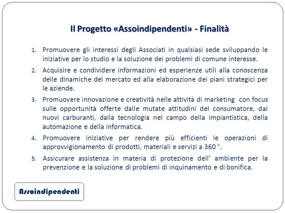 Il Progetto «Assoindipendenti» - Finalità Assoindipendenti 1. Promuovere gli interessi degli Associati in qualsiasi sede sviluppando le iniziative per