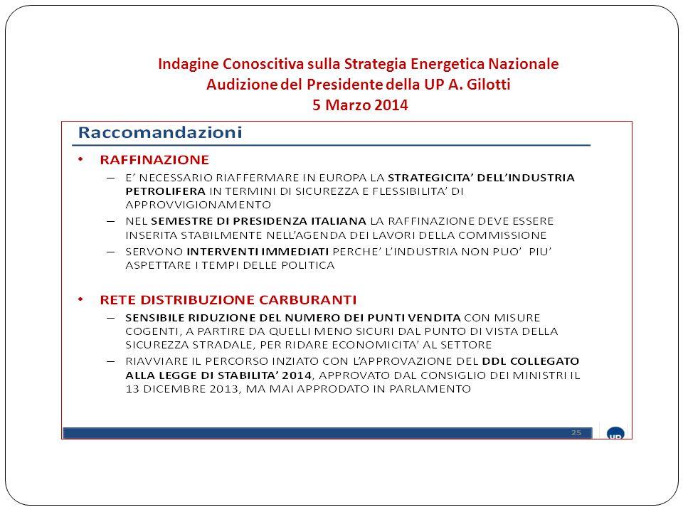 Indagine Conoscitiva sulla Strategia Energetica Nazionale Audizione del Presidente della UP A. Gilotti 5 Marzo 2014