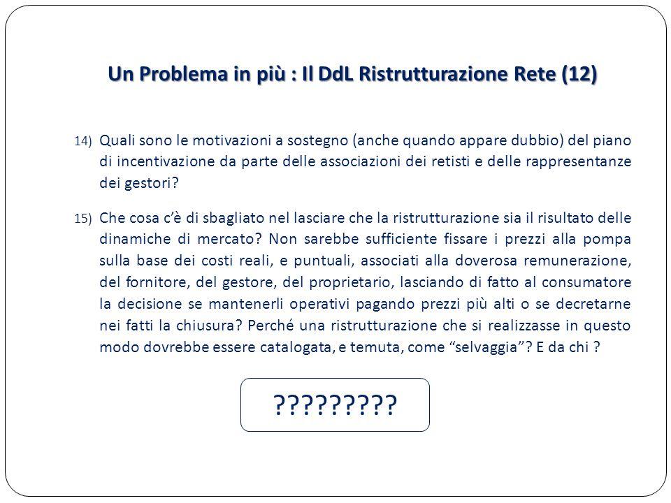 Un Problema in più : Il DdL Ristrutturazione Rete (12) 14) Quali sono le motivazioni a sostegno (anche quando appare dubbio) del piano di incentivazione da parte delle associazioni dei retisti e delle rappresentanze dei gestori.