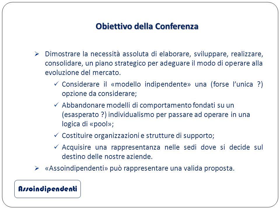 Assoindipendenti Obiettivo della Conferenza  Dimostrare la necessità assoluta di elaborare, sviluppare, realizzare, consolidare, un piano strategico per adeguare il modo di operare alla evoluzione del mercato.