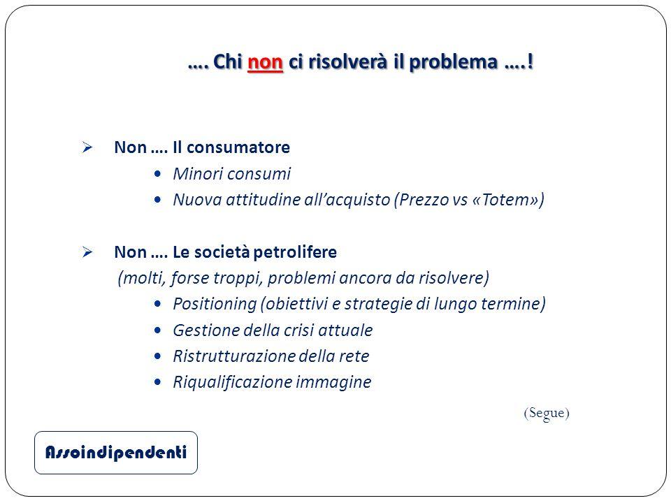 Il Progetto : Associazione + Servizi Assoindipendenti Associati Assoindipendenti A B C Società Servizi – M.I.T.