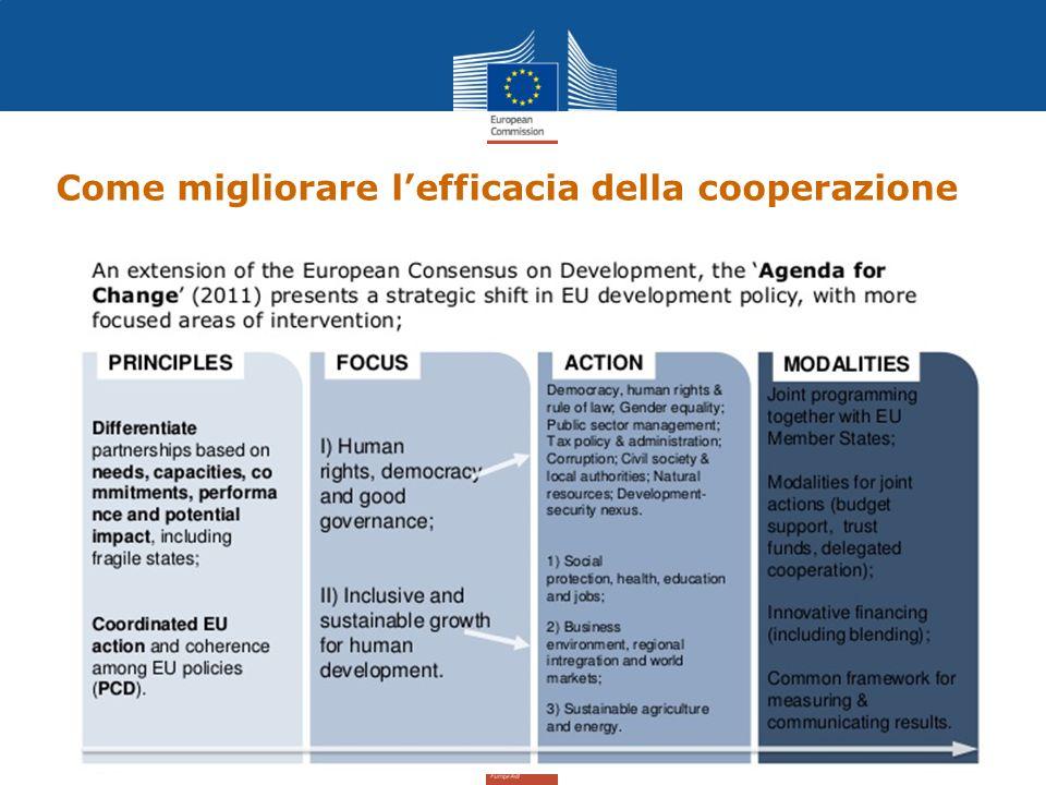 DEVCO Take away Cooperazione europea in movimento: la politica e gli strumenti Concenrtazione e differenziazione in atto Moltiplicazione degli attori e dei partenariati Compreso tra SC e settore privato e tra privato e pubblico Per quanto reiguarda la SC, al centro la realta locale ma con cautela e in partenariato..