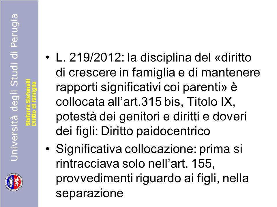 Università degli Studi di Perugia Diritto di famiglia Stefania Stefanelli Università degli Studi di Perugia Diritto di famiglia Stefania Stefanelli L.