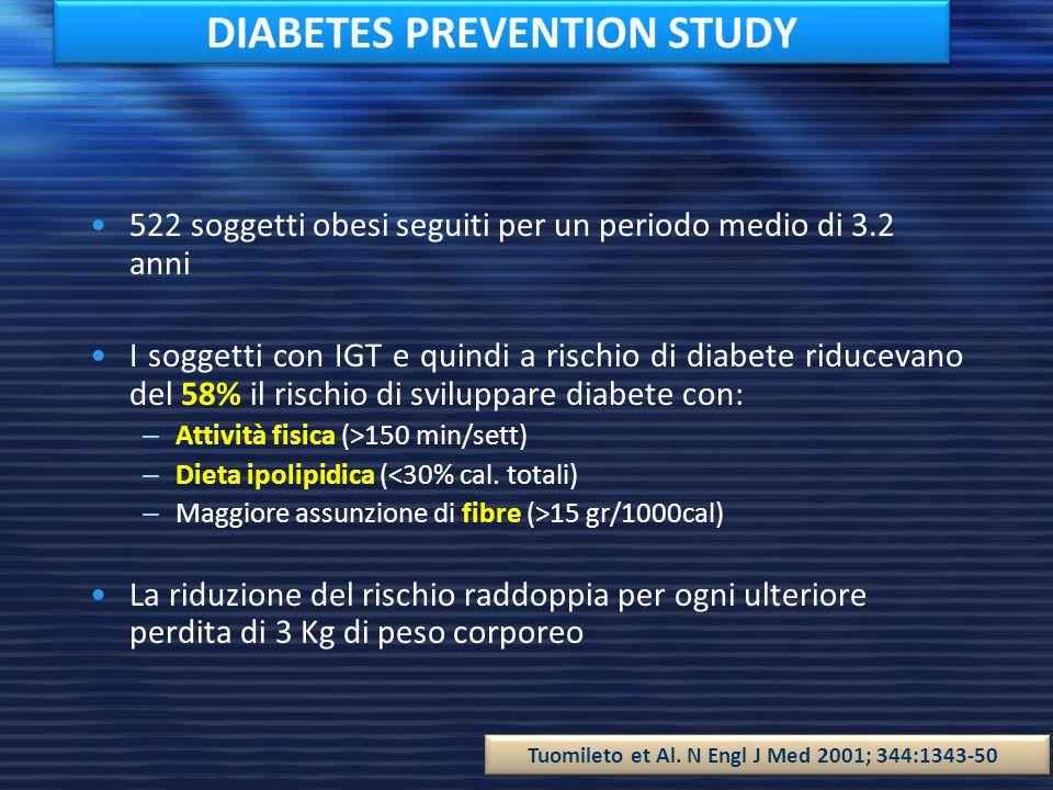 DIABETES PREVENTION STUDY 522 soggetti obesi seguiti per un periodo medio di 3.2 anni I soggetti con IGT e quindi a rischio di diabete riducevano del