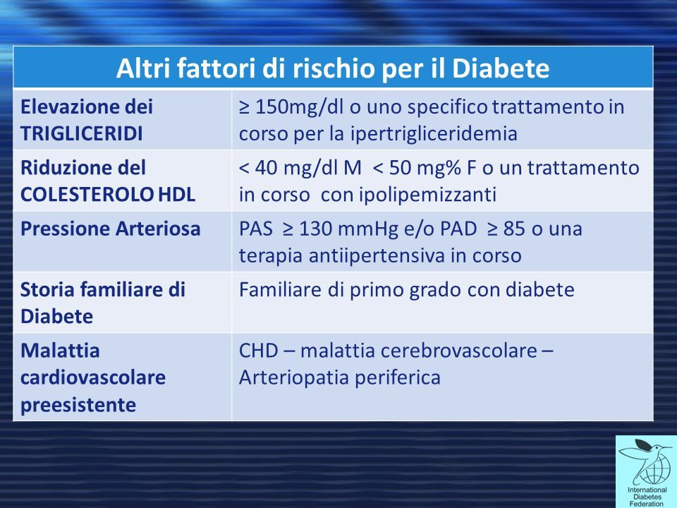 Altri fattori di rischio per il Diabete Elevazione dei TRIGLICERIDI ≥ 150mg/dl o uno specifico trattamento in corso per la ipertrigliceridemia Riduzio