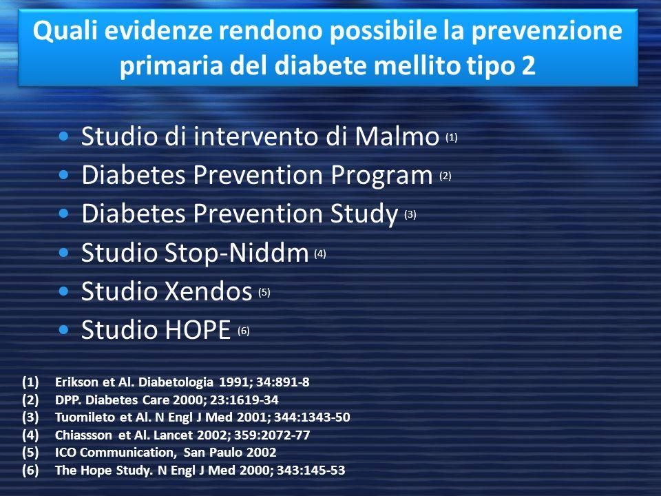 Studio di intervento di Malmo (1) Diabetes Prevention Program (2) Diabetes Prevention Study (3) Studio Stop-Niddm (4) Studio Xendos (5) Studio HOPE (6